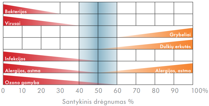 Santykinis_dregnumas.png